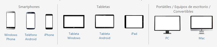 Resumen de dispositivos Smartphones, tabletas, portátiles y de escritorio.