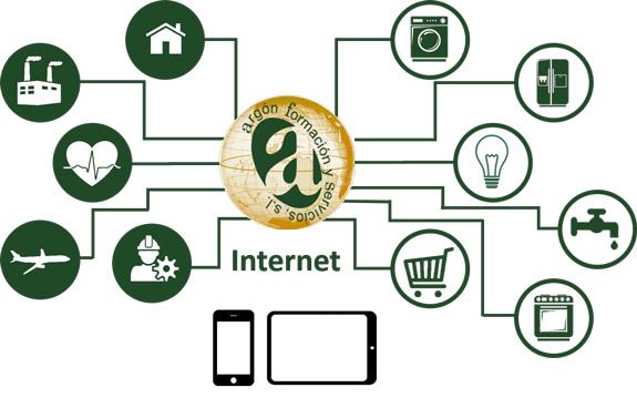 ¿Qué es loT el Internet de las cosas?